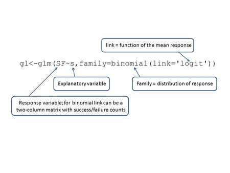 Gl<-glm(SF~s,family=binomial(link='logit')) Response variable; for binomial link can be a two-column matrix with success/failure counts Explanatory variable.