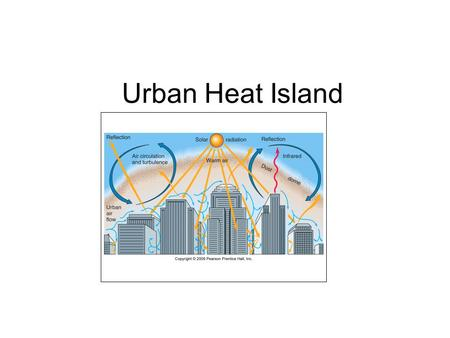 Urban Heat Island. Air temperature measurements: Thermometer is located in the shade at about 1.5 meters above a short grass surface in an open field.