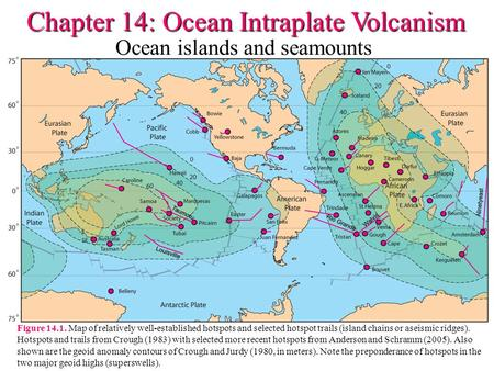 Ocean islands and seamounts Chapter 14: Ocean Intraplate Volcanism Figure 14.1. Map of relatively well-established hotspots and selected hotspot trails.