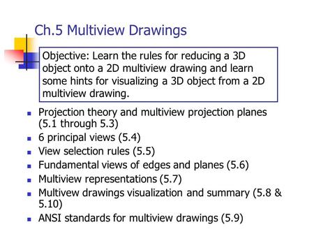 Ch.5 Multiview Drawings Projection theory and multiview projection planes (5.1 through 5.3) 6 principal views (5.4) View selection rules (5.5) Fundamental.