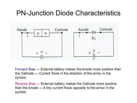 PN-Junction Diode Characteristics