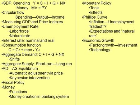 GDP: Spending Y = C + I + G + NX Money MV = PY Circular flow Spending—Output—Income Measuring GDP and Price Indexes Unemployment Rate Laborforce Natural.