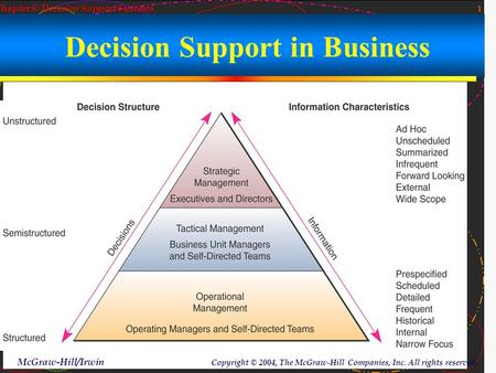 1 McGraw-Hill/Irwin Copyright © 2004, The McGraw-Hill Companies, Inc. All rights reserved. Chapter 8: Decision Support Systems Decision Support in Business.