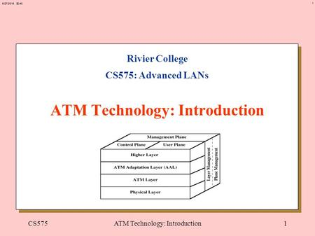 1 6/27/2015 22:41 CS575ATM Technology: Introduction1 Rivier College CS575: Advanced LANs ATM Technology: Introduction.