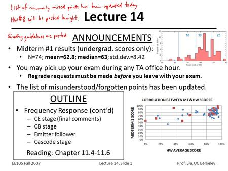 EE105 Fall 2007Lecture 14, Slide 1Prof. Liu, UC Berkeley Lecture 14 OUTLINE Frequency Response (cont'd) – CE stage (final comments) – CB stage – Emitter.