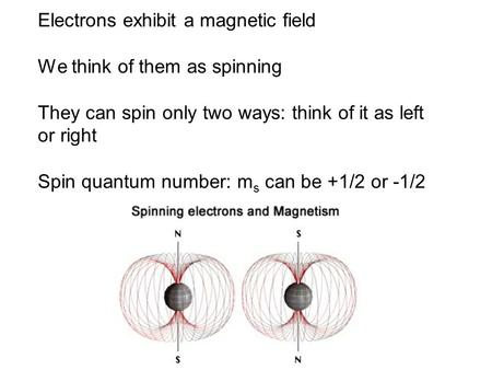 Electrons exhibit a magnetic field We think of them as spinning They can spin only two ways: think of it as left or right Spin quantum number: ms can.