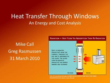 Heat Transfer Through Windows An Energy and Cost Analysis Mike Call Greg Rasmussen 31 March 2010