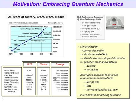 1 Motivation: Embracing Quantum Mechanics Feature Size Transistor Density Chip Size Transistors/Chip Clock Frequency Power Dissipation Fab Cost WW IC Revenue.