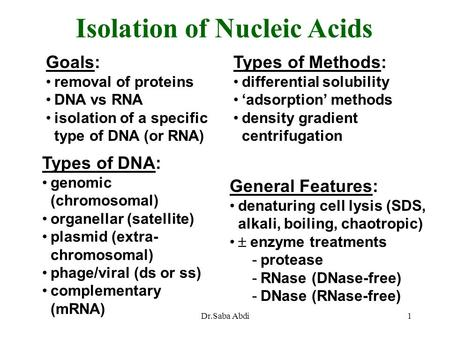 Isolation of Nucleic Acids Goals: removal of proteins DNA vs RNA isolation of a specific type of DNA (or RNA) Types of Methods: differential solubility.