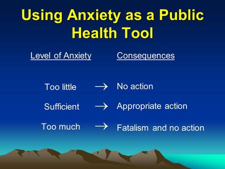 Using Anxiety as a Public Health Tool Level of Anxiety Too little  Sufficient  Too much  Consequences No action Appropriate action Fatalism and no action.