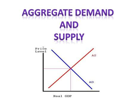 Aggregate Demand (AD): Is the relationship between the general price level and total spending in the economy.