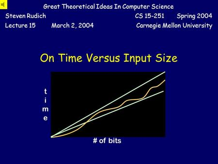 On Time Versus Input Size Great Theoretical Ideas In Computer Science Steven RudichCS 15-251 Spring 2004 Lecture 15March 2, 2004Carnegie Mellon University.