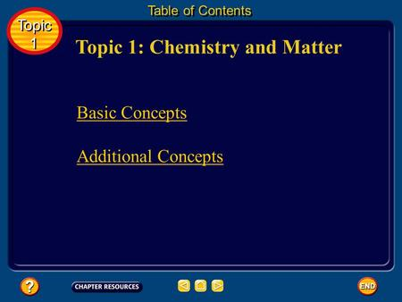 Topic 1 Topic 1 Topic 1: Chemistry and Matter Table of Contents Basic Concepts Additional Concepts.