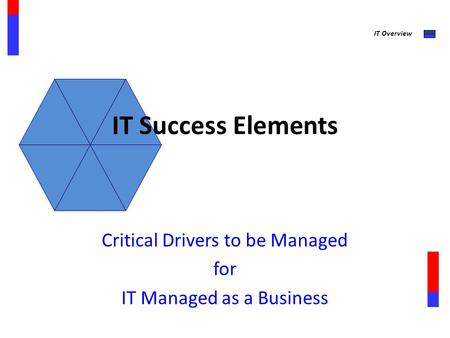 Critical Drivers to be Managed for IT Managed as a Business IT Success Elements IT Overview.