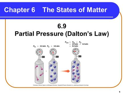 1 Chapter 6 The States of Matter 6.9 Partial Pressure (Dalton's Law)