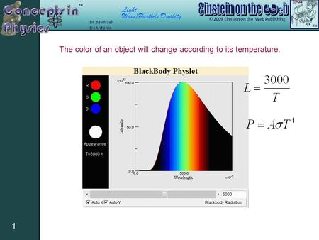 Light Wave/Particle Duality 1 The color of an object will change according to its temperature.