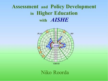 Assessment and Policy Development in Higher Education with AISHE Niko Roorda.
