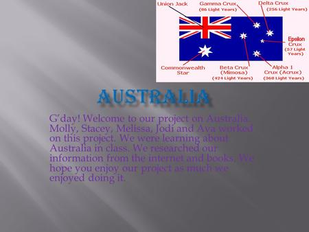 G'day! Welcome to our project on Australia. Molly, Stacey, Melissa, Jodi and Ava worked on this project. We were learning about Australia in class. We.