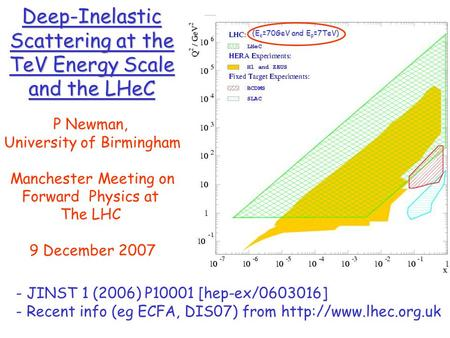 Deep-Inelastic Scattering at the TeV Energy Scale and the LHeC P Newman, University of Birmingham Manchester Meeting on Forward Physics at The LHC 9 December.