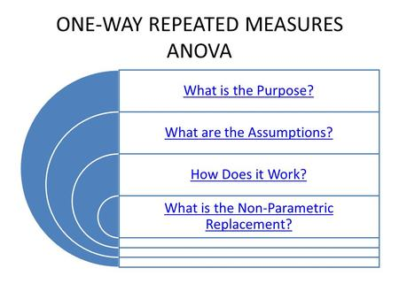ONE-WAY REPEATED MEASURES ANOVA What is the Purpose? What are the Assumptions? How Does it Work? What is the Non-Parametric Replacement?
