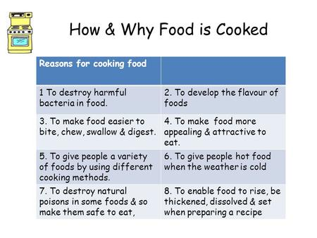 How & Why Food is Cooked Reasons for cooking food 1 To destroy harmful bacteria in food. 2. To develop the flavour of foods 3. To make food easier to bite,