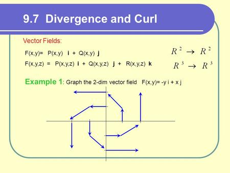 9.7 Divergence and Curl Vector Fields: F(x,y)= P(x,y) i + Q(x,y) j F(x,y,z) = P(x,y,z) i + Q(x,y,z) j + R(x,y,z) k Example 1 : Graph the 2-dim vector field.