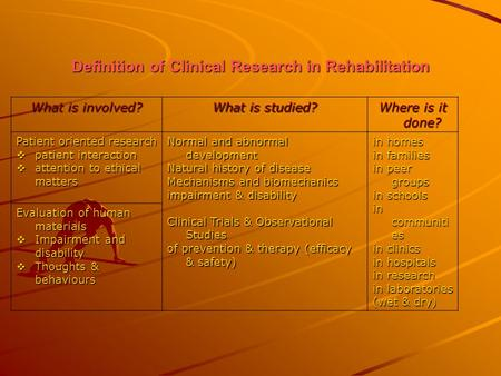 Definition of Clinical Research in Rehabilitation What is involved? What is studied? Where is it done? Patient oriented research  patient interaction.