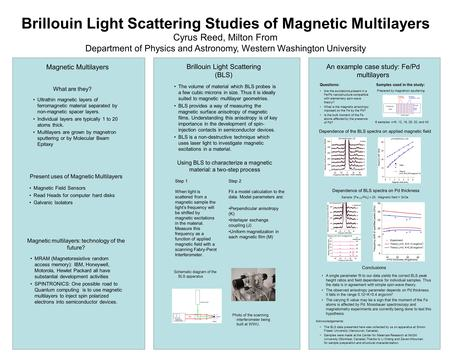 Brillouin Light Scattering Studies of Magnetic Multilayers Cyrus Reed, Milton From Department of Physics and Astronomy, Western Washington University What.