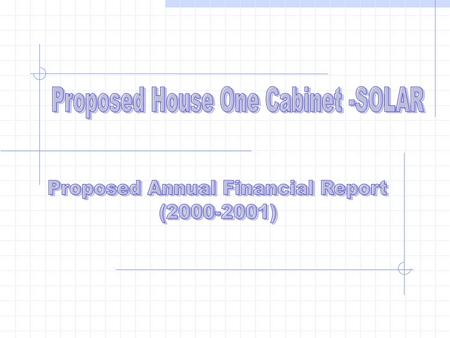 Proposed Annual Budget (a) Proposed Annual Budget (b)
