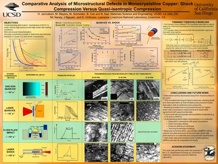 Comparative Analysis of Microstructural Defects in Monocrystalline Copper: Shock Compression Versus Quasi-isentropic Compression H. Jarmakani, M. Meyers,