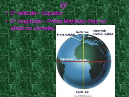 0 0 latitude – Equator 0 longitude – Prime Meridian (has no affect on climate)