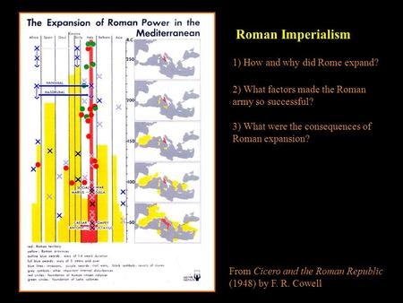 From Cicero and the Roman Republic (1948) by F. R. Cowell 1) How and why did Rome expand? 3) What were the consequences of Roman expansion? 2) What factors.