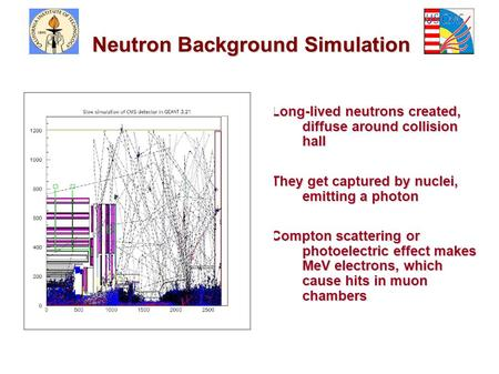 Neutron Background Simulation Long-lived neutrons created, diffuse around collision hall They get captured by nuclei, emitting a photon Compton scattering.