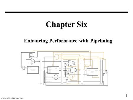 1 CSE 45432 SUNY New Paltz Chapter Six Enhancing Performance with Pipelining.