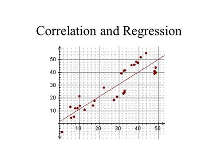 Correlation and Regression. Correlation What type of relationship exists between the two variables and is the correlation significant? x y Cigarettes.