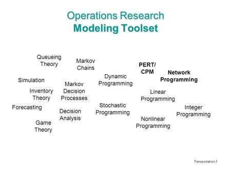 Transportation-1 Operations Research Modeling Toolset Linear Programming Network Programming PERT/ CPM Dynamic Programming Integer Programming Nonlinear.