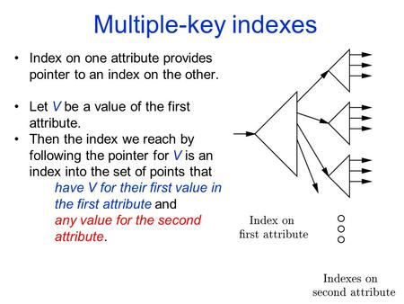 Multiple-key indexes Index on one attribute provides pointer to an index on the other. Let V be a value of the first attribute. Then the index we reach.