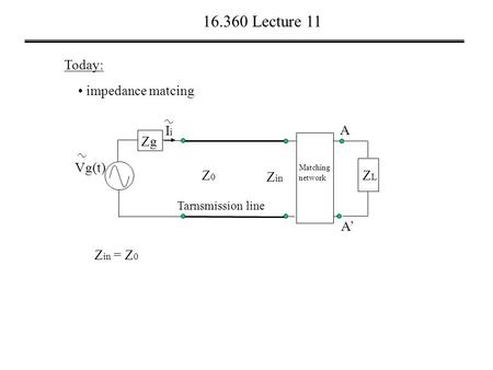 16.360 Lecture 11 Today: impedance matcing Vg(t) A' A Tarnsmission line ZLZL Z0Z0 Z in Zg IiIi Matching network Z in = Z 0.