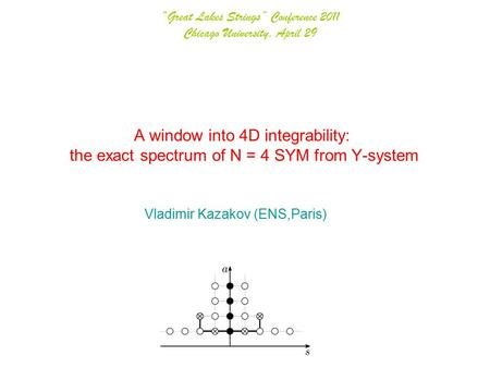 "A window into 4D integrability: the exact spectrum of N = 4 SYM from Y-system Vladimir Kazakov (ENS,Paris) ""Great Lakes Strings"" Conference 2011 Chicago."