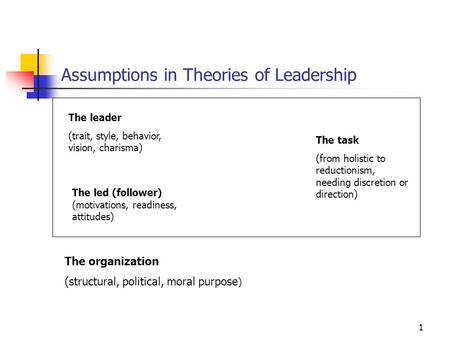 1 Assumptions in Theories of Leadership The leader (trait, style, behavior, vision, charisma) The task (from holistic to reductionism, needing discretion.
