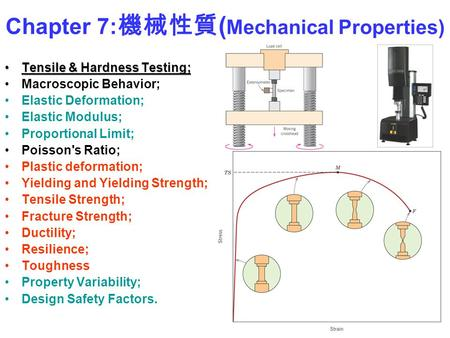 Chapter 7:機械性質(Mechanical Properties)