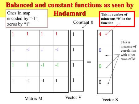 "Balanced and constant functions as seen by Hadamard 1111 11 11 1 1 1 1 1 1 = 4 0 0 0 Matrix M Vector V Vector S This is number of minterms ""0"" in the function."