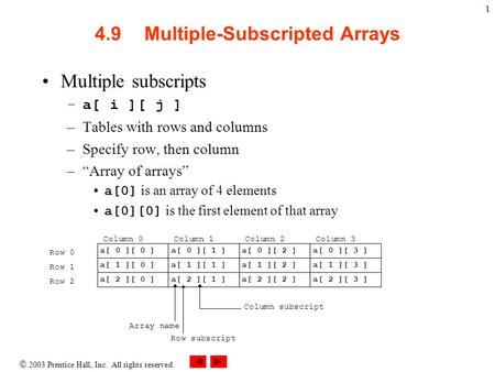  2003 Prentice Hall, Inc. All rights reserved. 1 4.9Multiple-Subscripted Arrays Multiple subscripts –a[ i ][ j ] –Tables with rows and columns –Specify.