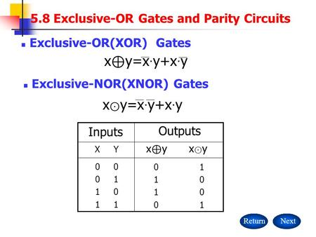 5.8 Exclusive-OR Gates and Parity Circuits ReturnNext Exclusive-OR(XOR) Gates Exclusive-NOR(XNOR) Gates x ⊕ y=x · y+x · y x ⊙ y=x · y+x · y 0 1 1 0 0 1.