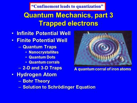 Quantum Mechanics, part 3 Trapped electrons