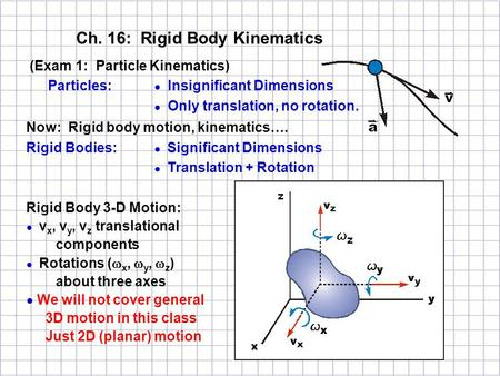 Ch. 16: Rigid Body Kinematics (Exam 1: Particle Kinematics) Particles: ● Insignificant Dimensions ● Only translation, no rotation. Now: Rigid body motion,