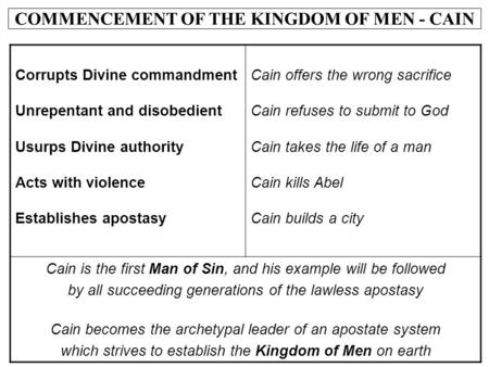 COMMENCEMENT OF THE KINGDOM OF MEN - CAIN Corrupts Divine commandment Unrepentant and disobedient Usurps Divine authority Acts with violence Establishes.