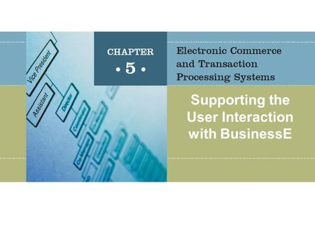 Supporting the User Interaction with BusinessE. MIS 300, Chapter 52 Basic Concepts Electronic Commerce   Infrastructure for E-commerce – supporting.