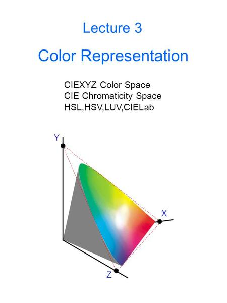 Color Representation Lecture 3 CIEXYZ Color Space CIE Chromaticity Space HSL,HSV,LUV,CIELab X Z Y.