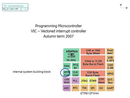 MS_uC / dnd / V08 5- 1 VIC - Vectored Interrupts Programming Microcontroller VIC – Vectored interrupt controller Autumn term 2007 32K Byte Burst Flash.